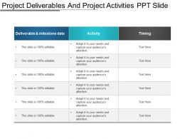 Project Deliverables And Project Activities Ppt Slide