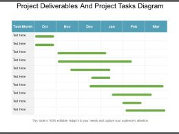 Project Deliverables And Project Tasks Diagram Powerpoint