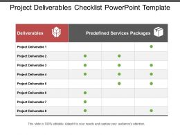 Project Deliverables Checklist Powerpoint Template