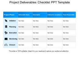 Project Deliverables Checklist Ppt Template
