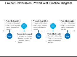Project Deliverables Powerpoint Timeline Diagram