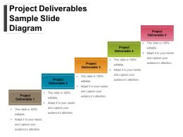 Project Deliverables Sample Slide Diagram