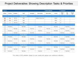 Project Deliverables Showing Description Tasks And Priorities