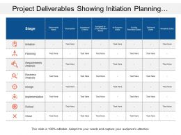 Project Deliverables Showing Initiation Planning Implementation And Design