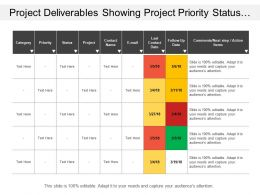Project Deliverables Showing Project Priority Status And Comments