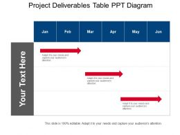 Project Deliverables Table Ppt Diagram
