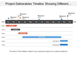 Project Deliverables Timeline Showing Different Tasks With Milestones