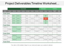 Project Deliverables Timeline Worksheet Showing Project Status Deliverables And Cost