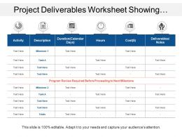 Project Deliverables Worksheet Showing Milestones Cost And Deliverables