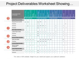 Project Deliverables Worksheet Showing Phase Activities With Initiation Planning Execution Phase