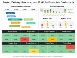Project Delivery Roadmap And Portfolio Financials Dashboards