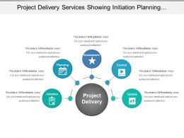 Project Delivery Services Showing Initiation Planning Assessment And Control