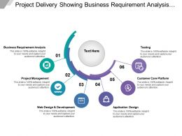 Project Delivery Showing Business Requirement Analysis And Project Management