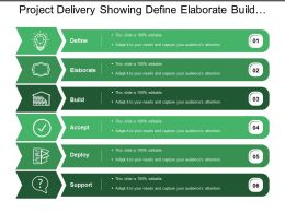 Project Delivery Showing Define Elaborate Build Accept And Deploy