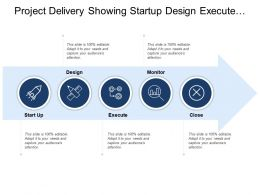 Project Delivery Showing Startup Design Execute And Monitor