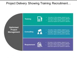 Project Delivery Showing Training Recruitment And Consulting