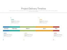 Timeline PowerPoint Roadmap Templates | Roadmap Templates PPT ...