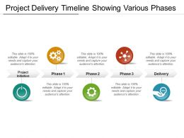 Project Delivery Timeline Showing Various Phases