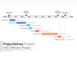 Project Delivery Timeline With Different Phases
