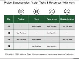 Project Dependencies Assign Tasks And Resources With Icons