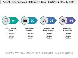 Project Dependencies Determine Task Duration And Identify Path