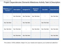 project_dependencies_elements_milestones_activity_task_and_description_Slide01