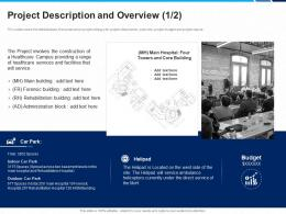 Project Description And Overview Service Services Administration Providing Ppt Summary