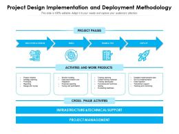 Project Design Implementation And Deployment Methodology