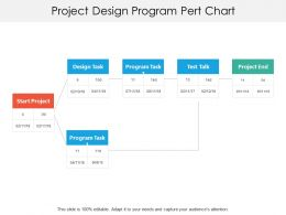 Project Design Program Pert Chart