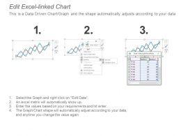 project_development_approach_ppt_powerpoint_presentation_outline_demonstration_cpb_Slide04
