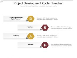 Project Development Cycle Flowchart Ppt Powerpoint Presentation Slides Graphic Images Cpb