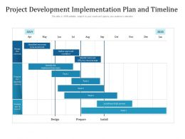 Project Development Implementation Plan And Timeline
