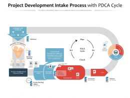 Project Development Intake Process With PDCA Cycle