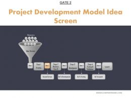 Project Development Model Idea Screen Powerpoint Presentation