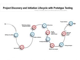 Project Discovery And Initiation Lifecycle With Prototype Testing