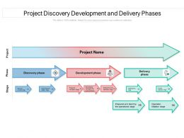 Project Discovery Development And Delivery Phases