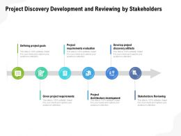 Project Discovery Development And Reviewing By Stakeholders