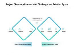 Project Discovery Process With Challenge And Solution Space