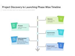 Project Discovery To Launching Phase Wise Timeline