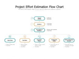 Project Effort Estimation Flow Chart
