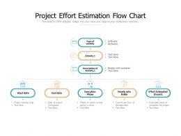 Project Effort Estimation Flow Chart