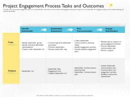 Project Engagement Process Tasks And Outcomes Develop Plan Ppt Tips
