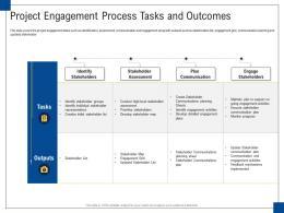 Project Engagement Process Tasks And Outcomes Engagement Management Ppt Elements