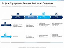 Project Engagement Process Tasks And Outcomes Planning Develop Progress Ppt Influencers