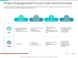 Project Engagement Process Tasks And Outcomes Project Engagement Management Process Ppt Download