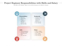 Project Engineer Responsibilities With Skills And Salary