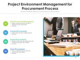 Project Environment Management For Procurement Process