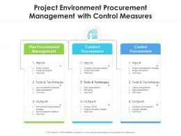 Project Environment Procurement Management With Control Measures