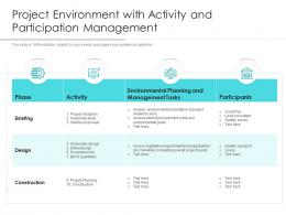 Project Environment With Activity And Participation Management