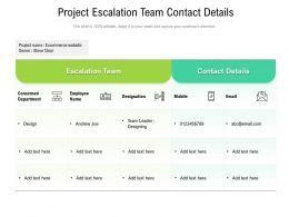 Project Escalation Team Contact Details